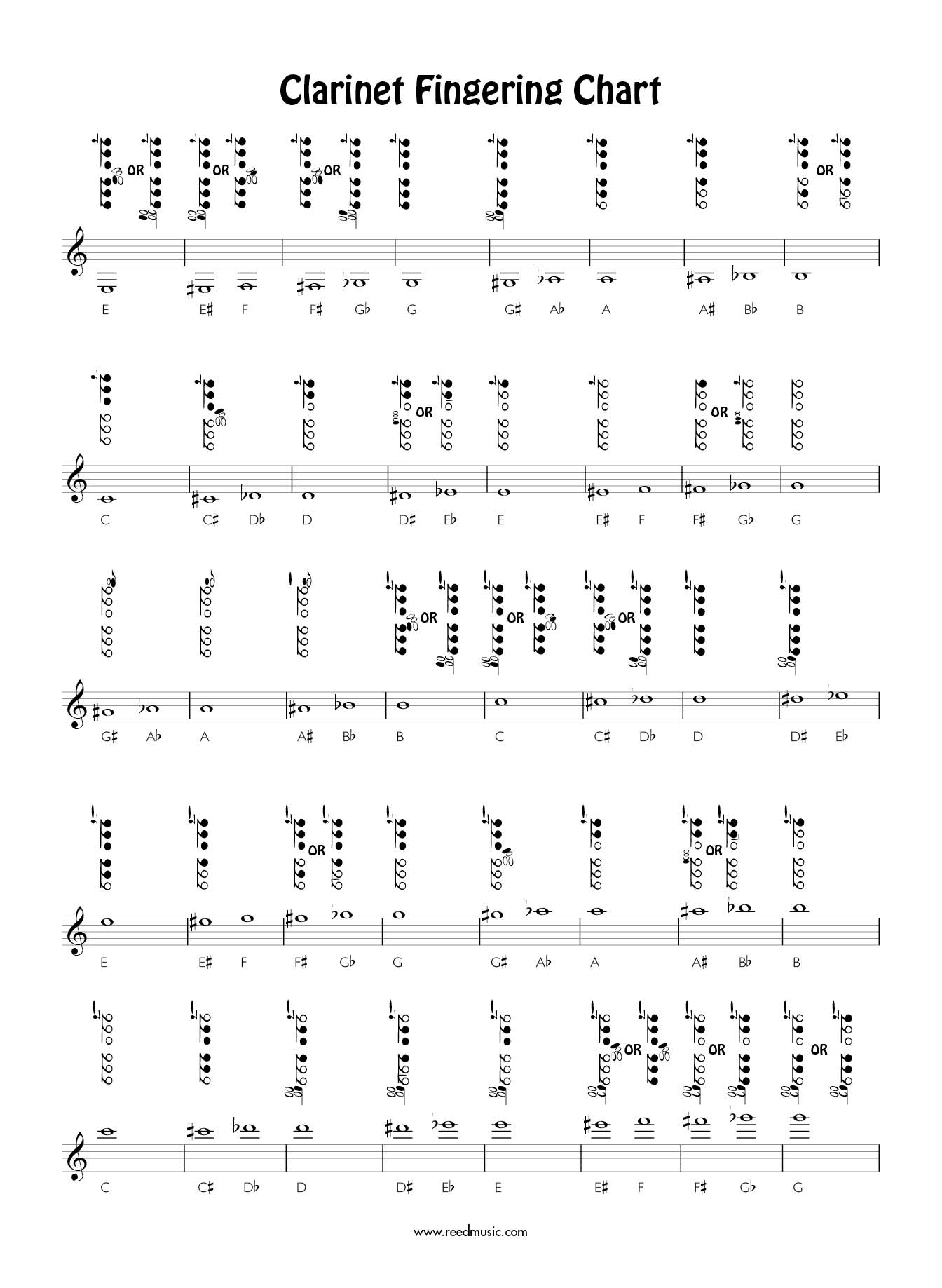 picture relating to Printable Flute Finger Chart called Clarinet Fingering Chart Printable